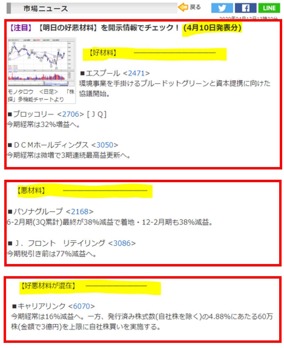 株探ニュース「明日の好悪材料」